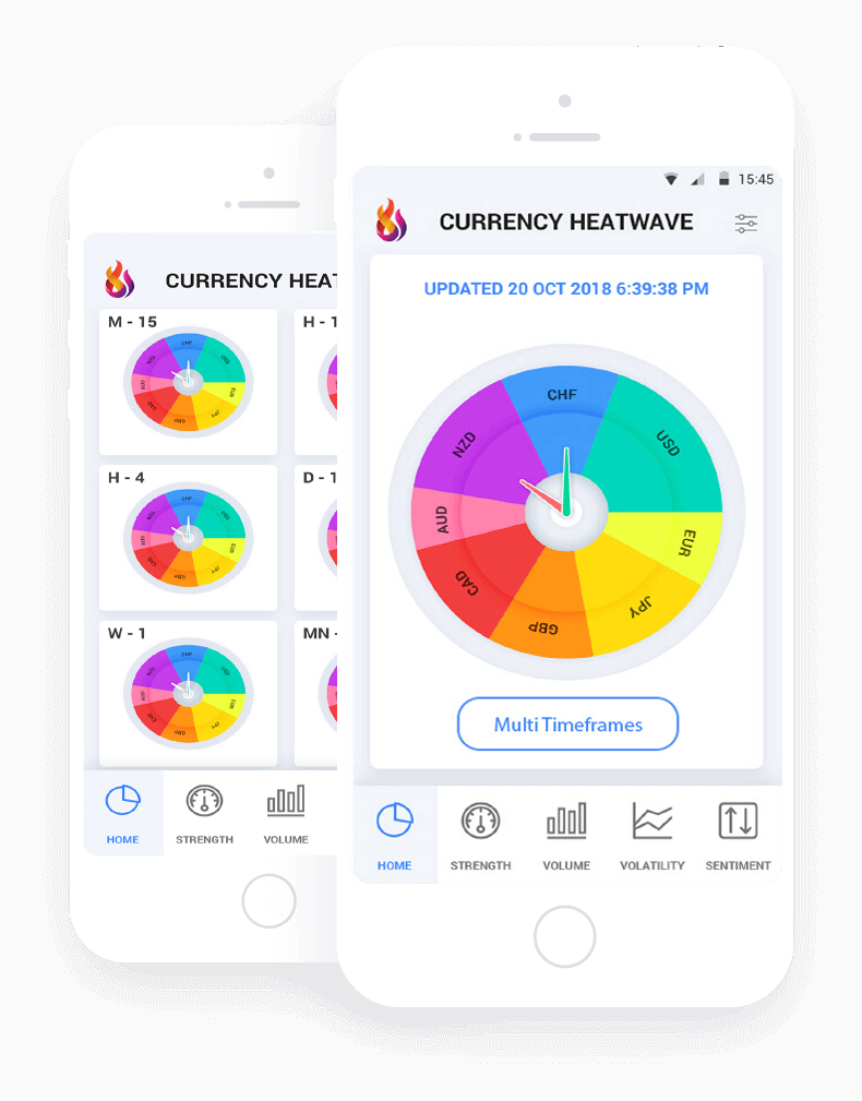 Currency Heatwave app home view display