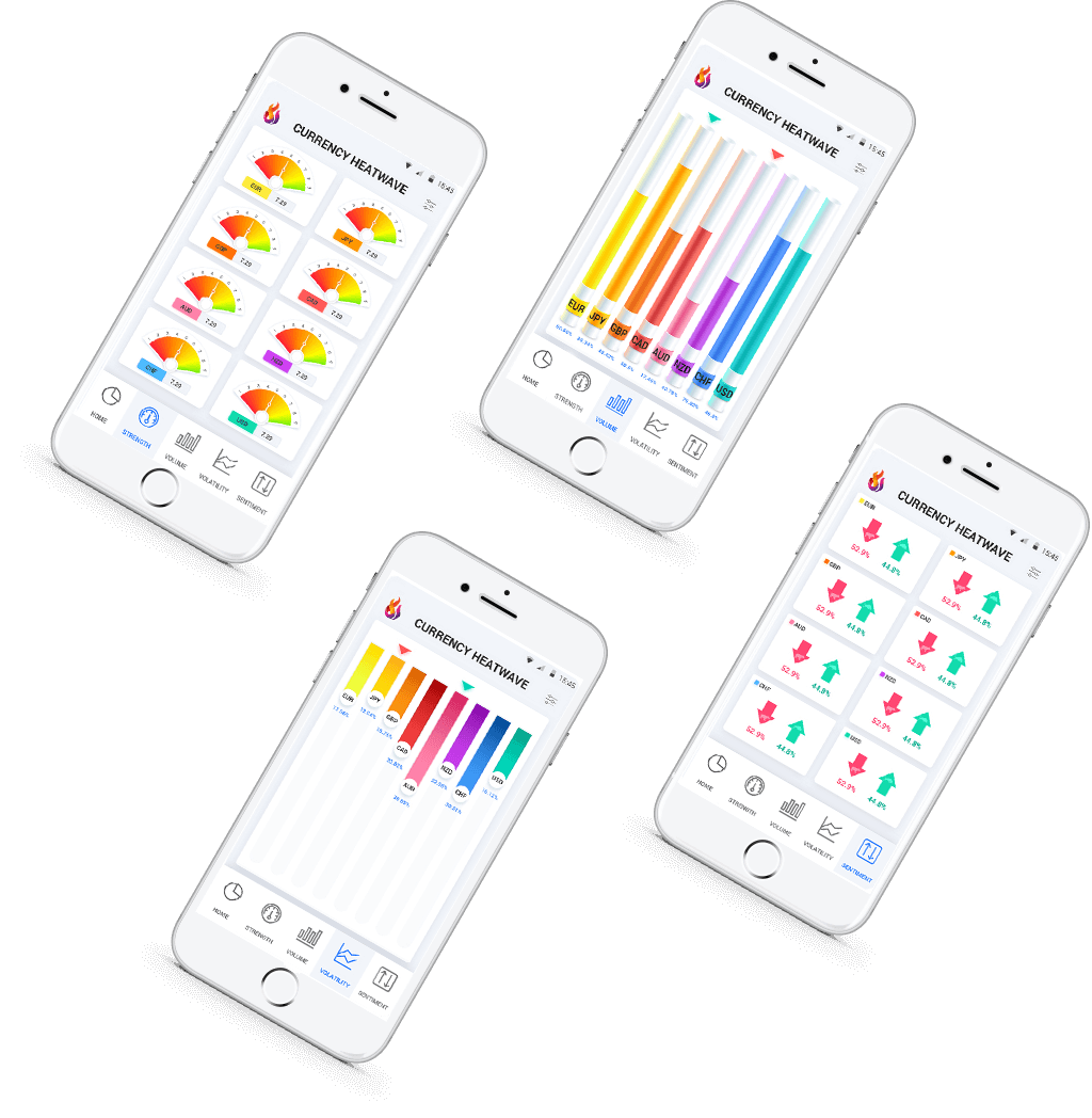 Currency Heatwave | Currency Trading Management App